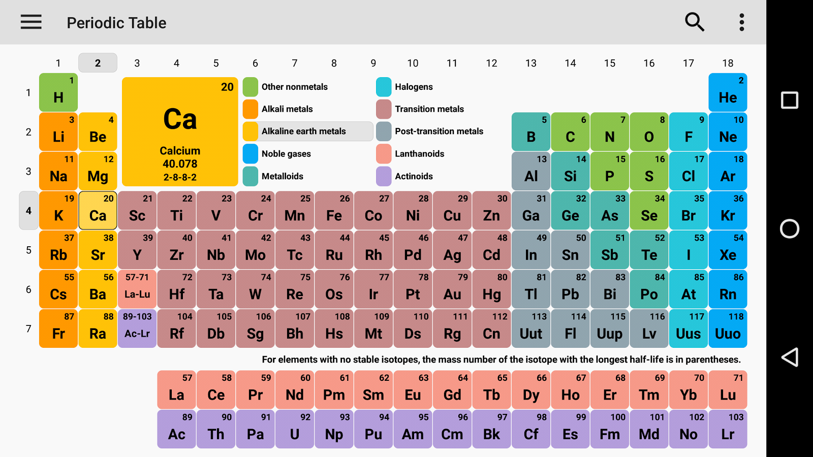 Dynamic periodic table of elements and chemistry user friendly dynamic periodic table urtaz