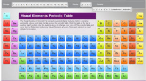 Interactive Periodic Table with Pictures