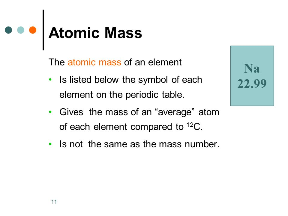 Periodic table element with atomic mass and atomic number dynamic what is the atomic mass of an element urtaz Images