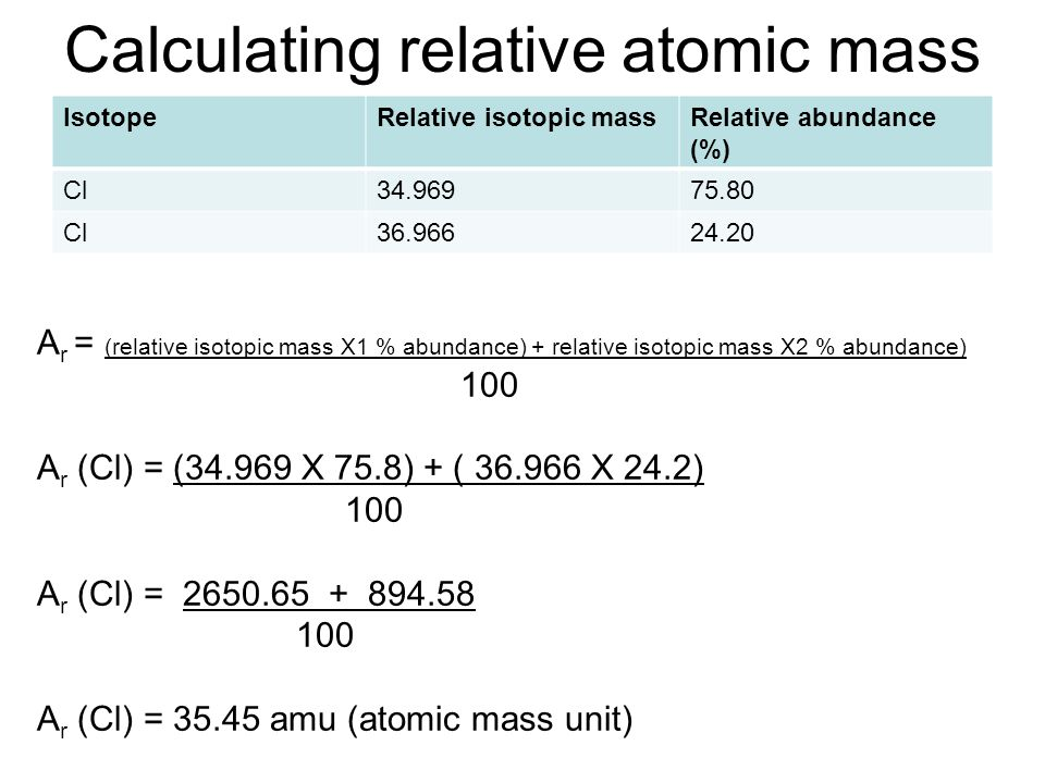 How To Find Atomic Mass Number Of Elements Dynamic Periodic