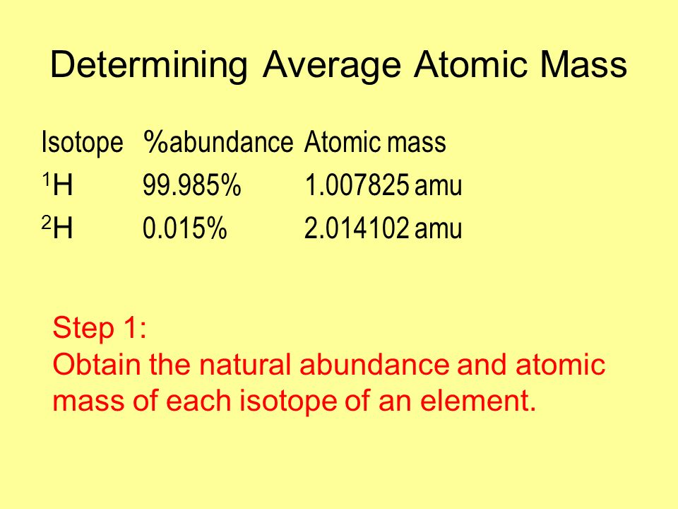 Way to find atomic mass of elements dynamic periodic table of the average atomic mass of the element can be found in the periodic table of elements when you have the data of the natural abundance of different isotopes urtaz Images
