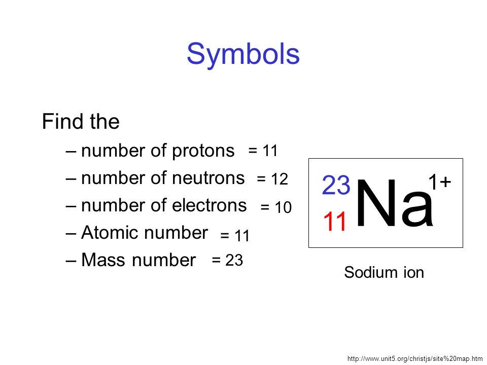 Sodium mass number and atomic number dynamic periodic table of many salts present in the sodium are highly soluble it has its own importance for the plants and animals urtaz Image collections
