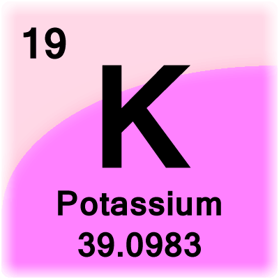 Potassium Periodic Table Symbol