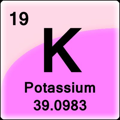Potassium Periodic Table Symbol