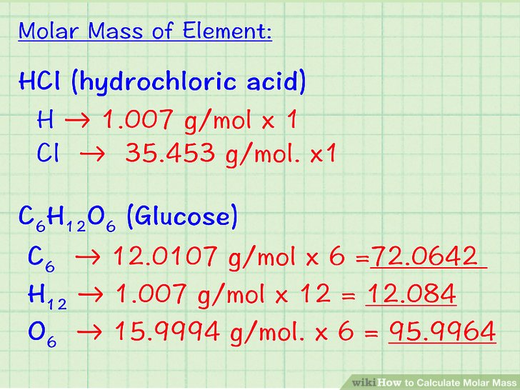Way to Find Atomic Mass of Elements