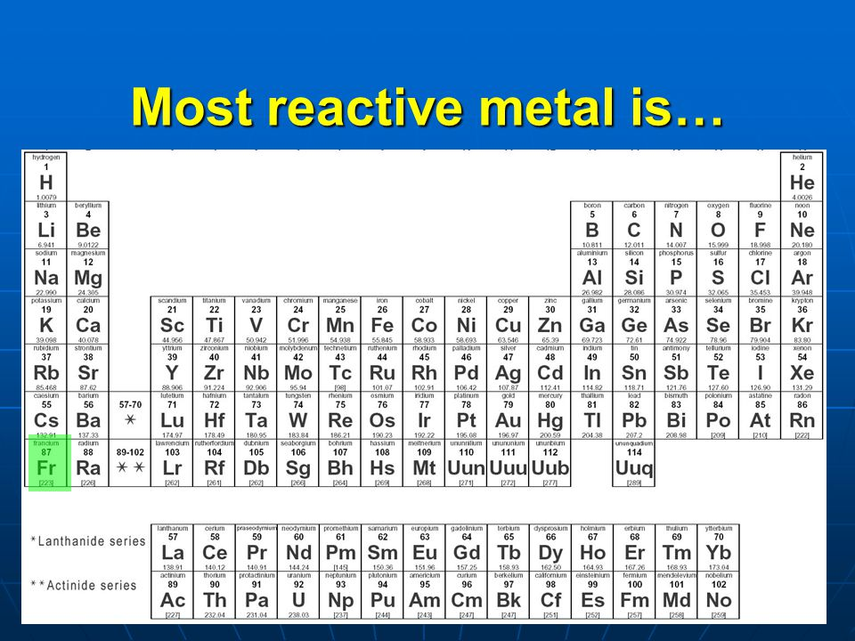 What is the Most Reactive Metal on the Periodic Table