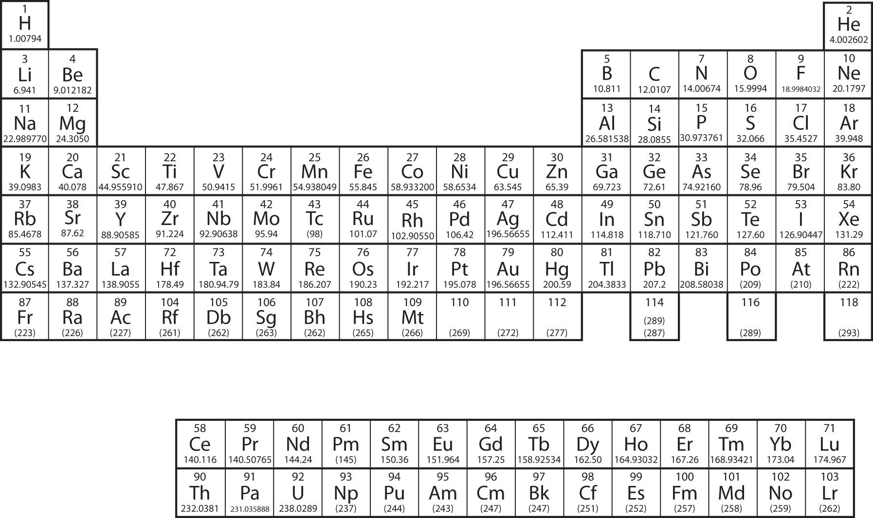 Periodic table of elements with electron configuration dynamic periodic table electron configuration chart urtaz Image collections