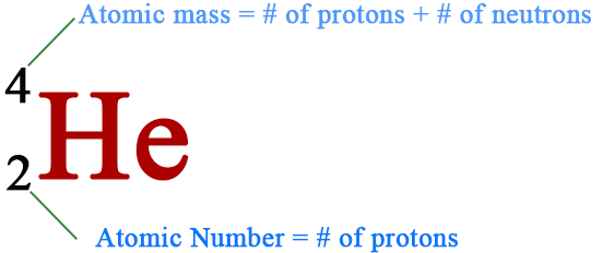 Periodic table element with atomic mass and atomic number dynamic how do you calculate atomic mass urtaz Images