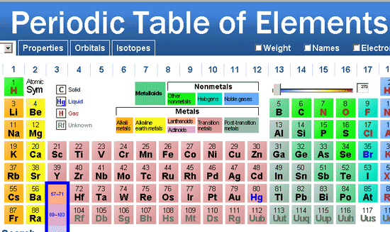 Free Dynamic Periodic Table PDF