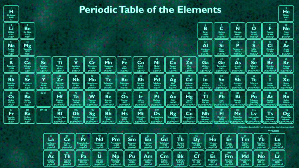 Periodic Table With 118 Chemical Elements Names And Their Symbols