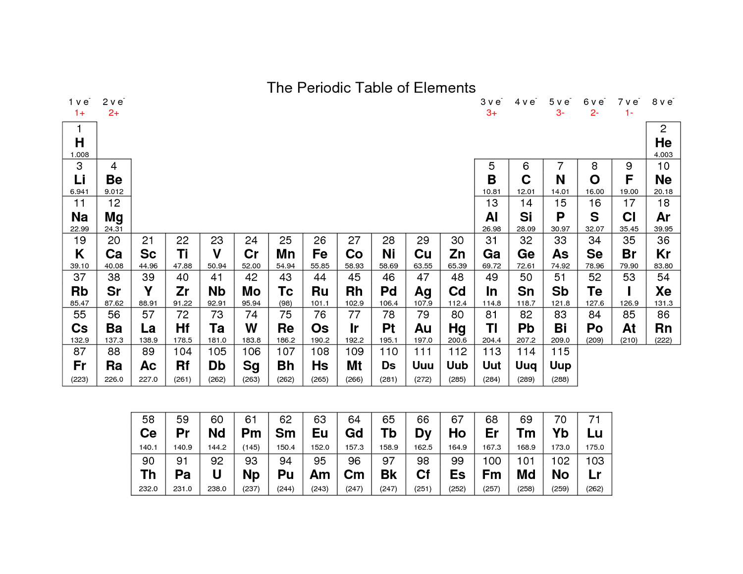 photo about Periodic Table Printable Black and White named Printable Periodic Desk of Materials with Names Dynamic