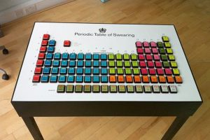 Interactive Periodic Table Game