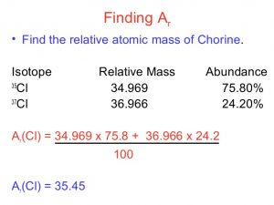 How to Find Atomic Mass