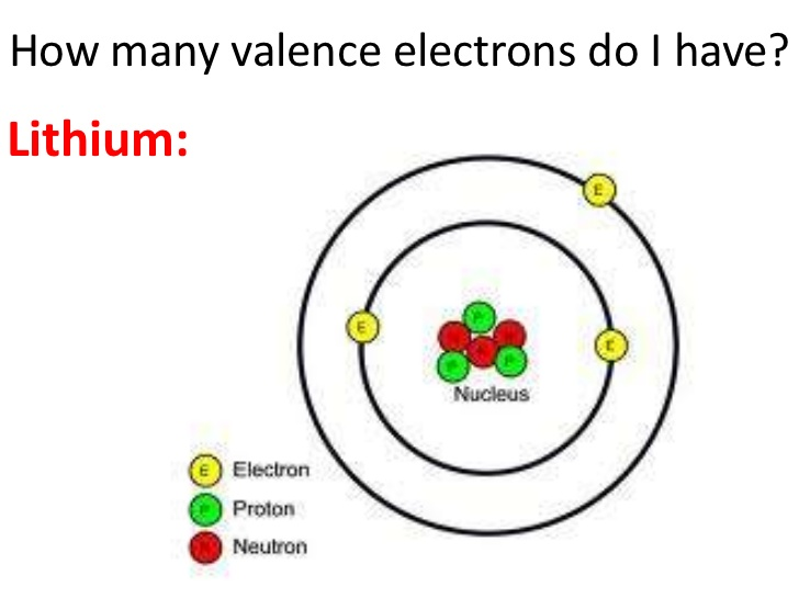 How Many Valence Electrons Does Lithium Have
