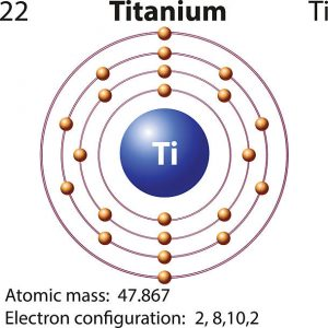 Electron Configuration For Titanium