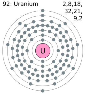 What is the Electron Configuration of the Uranium?