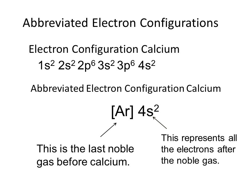 What is the Electron Configuration of Calcium