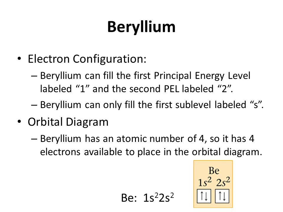 What is The Electron Configuration of Beryllium