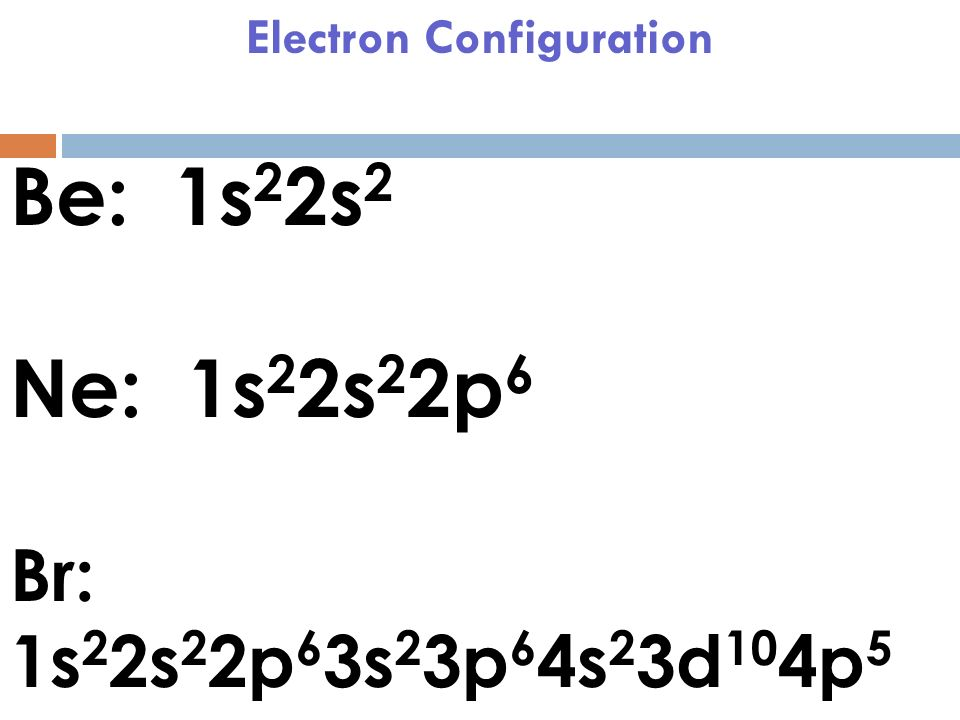 Electron Configuration for Bromine