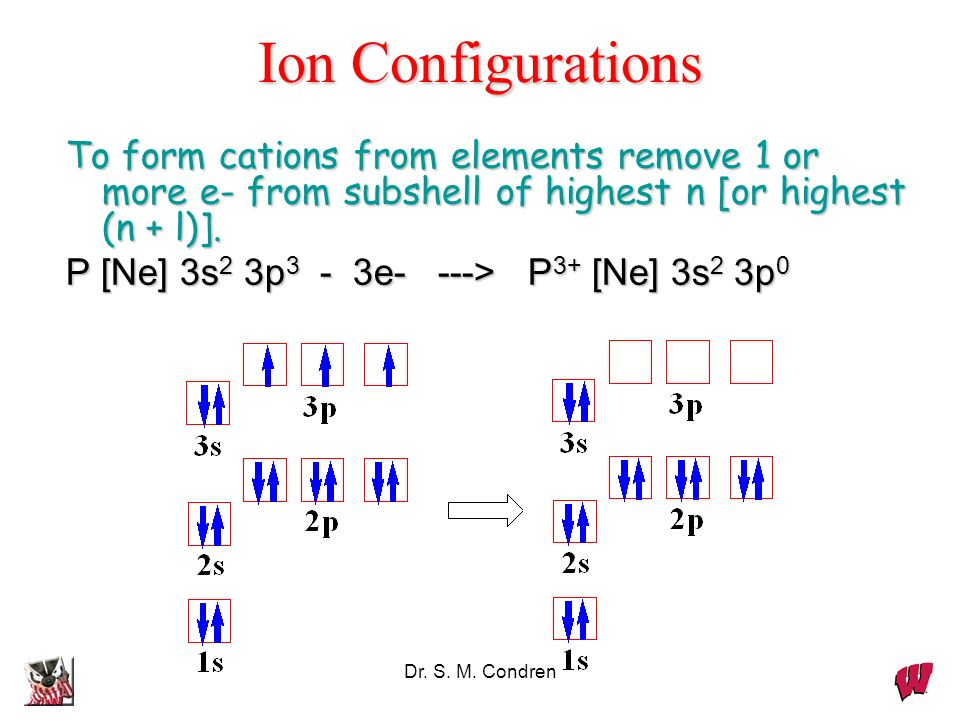 ElectronConfiguration For Nitrogen Ion