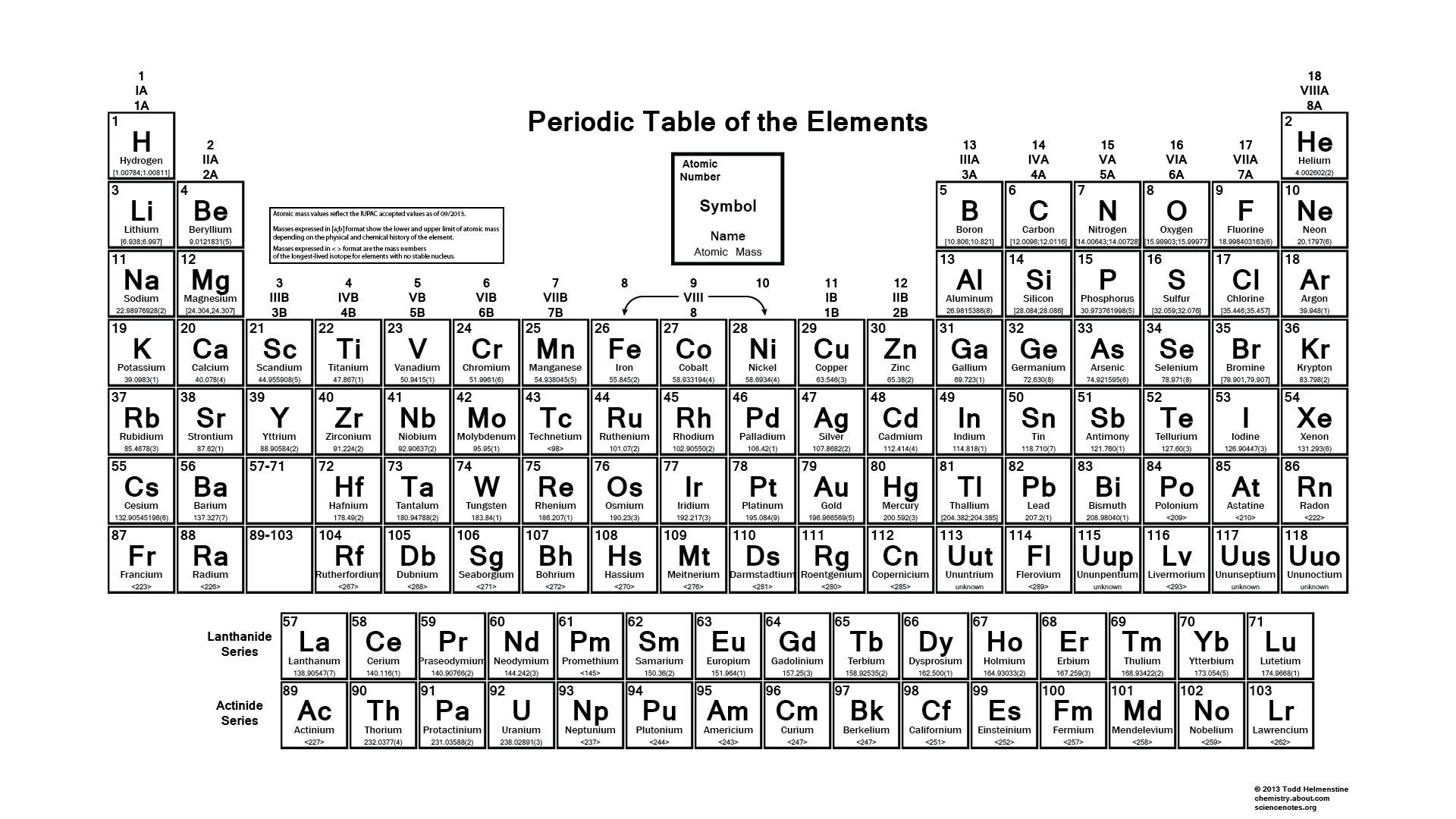 Periodic Table PDF Black and White