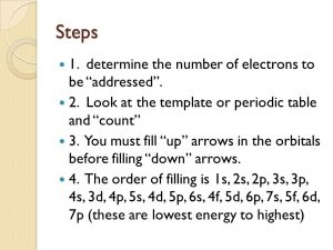 How To Do Electron Configuration Step By Step