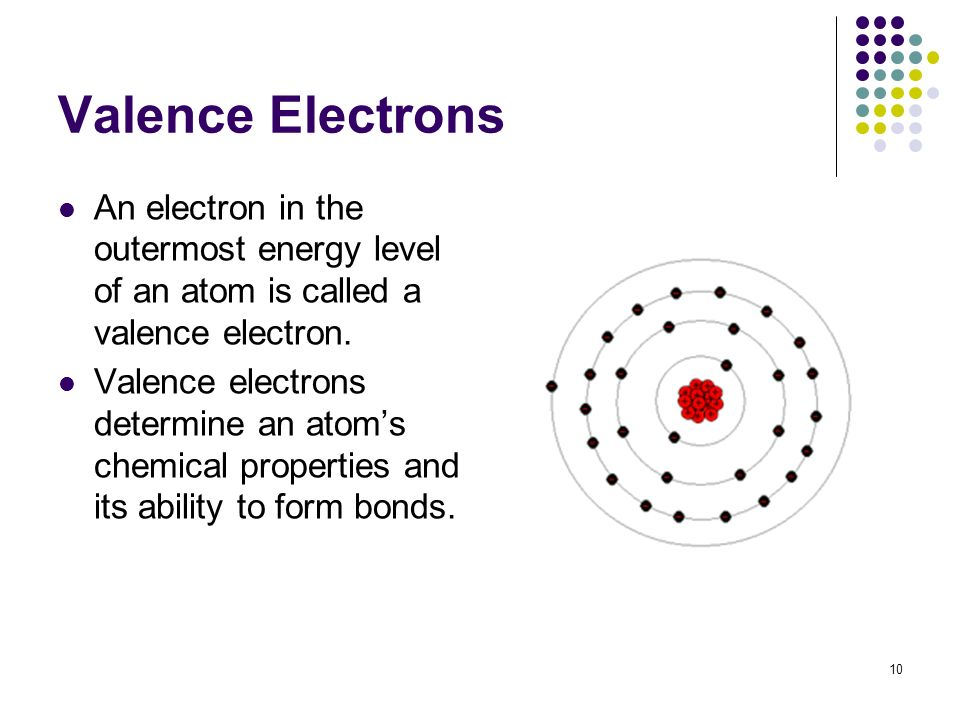 Valence Electrons of Gold