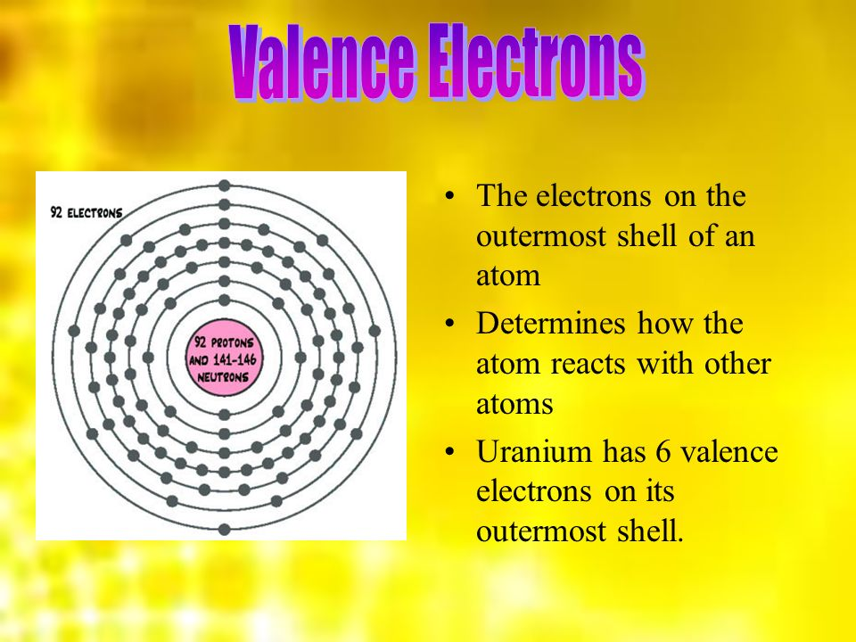 How Many Valence Electrons Does Uranium Have?