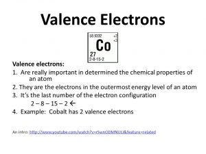 How Many Valence Electrons are in Cobalt