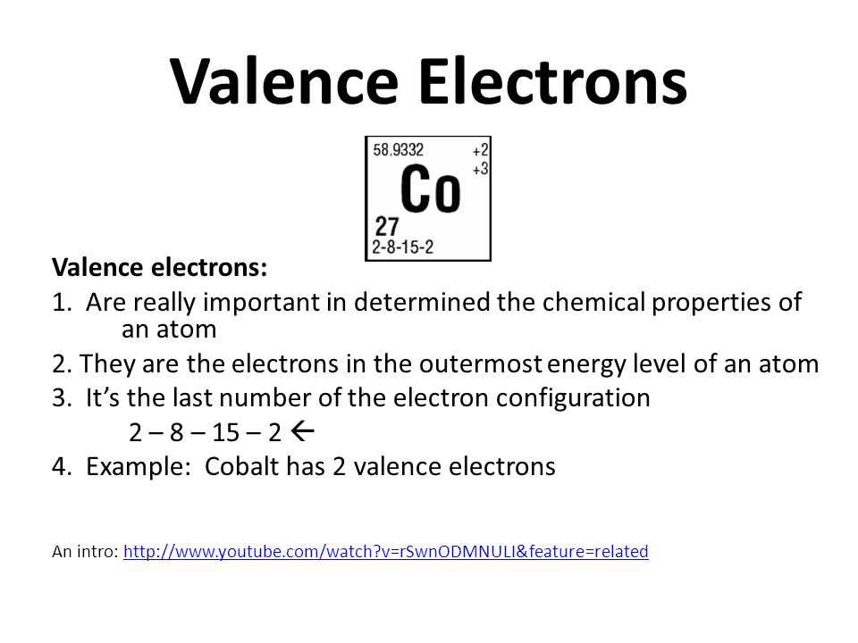 Can Someone Find The Electron Configuration For Cobalt