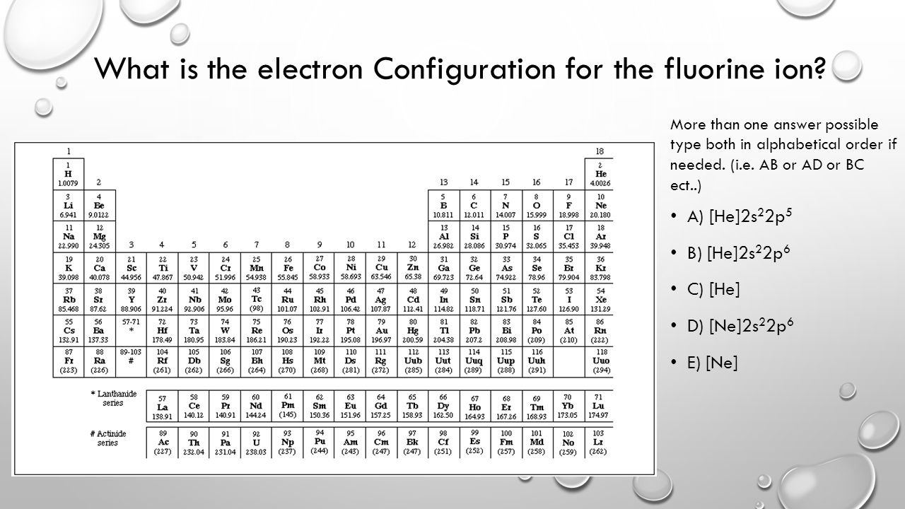 Periodic Table of Elements List in Order