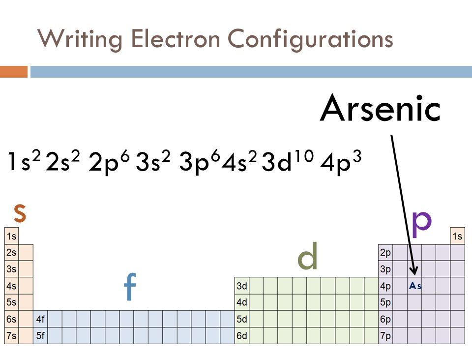 Electron Configuration For Arsenic