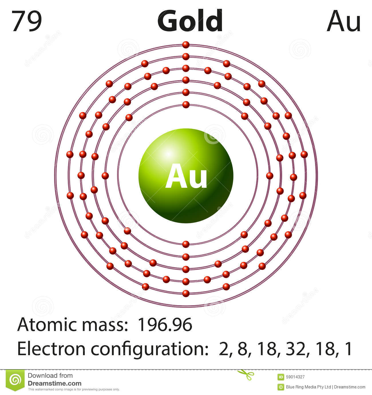 How To Find Elements Electron Configuration For    Gold      Dynamic Periodic Table of Elements and