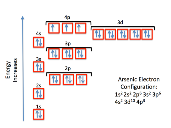 Arsenic Number of Valence Electrons