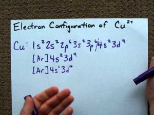 Full Electron Configuration For Copper