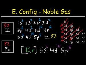 Electron Configuration For Iodine