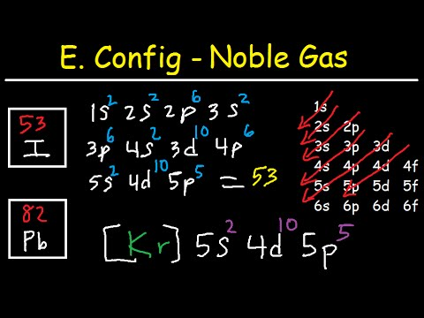 Electron Configuration For Iodine