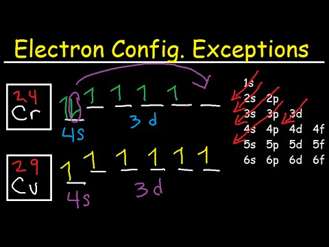 Electron Configuration For Copper