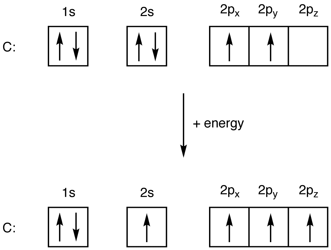 Ground State Electron Configuration For Oxygen