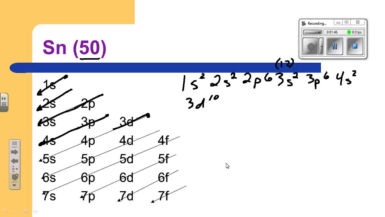 Electron Configuration for Tin