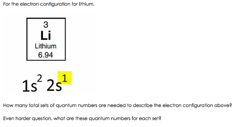 What is the Electron Configuration of Lithium