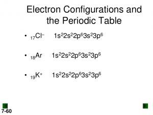 What is the Electron Configuration of K+