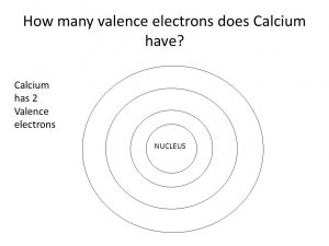 Calcium Number of Valence Electrons