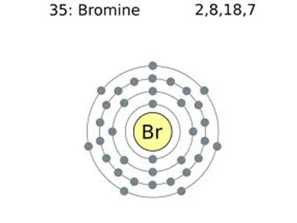 how do we find the electron configuration for bromine