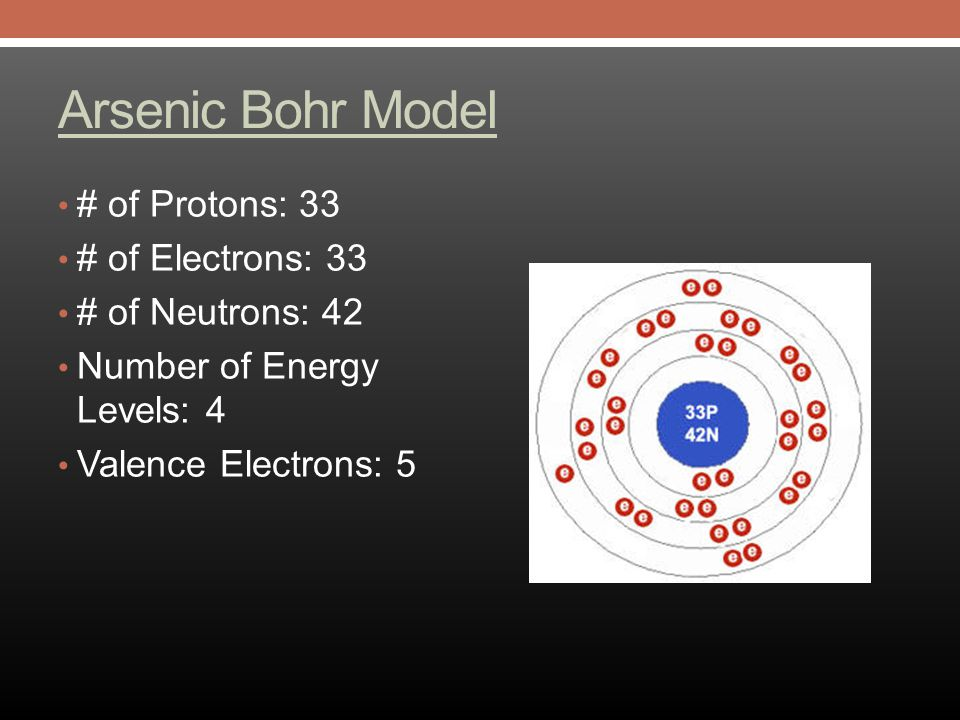 How Many Valence Electrons Are in Arsenic