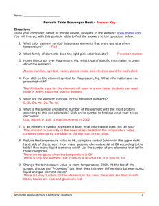 Periodic Table Scavenger Hunt Answer Key