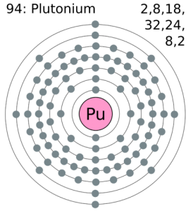 Plutonium Number of Valence Electrons