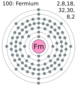 Fermium Number of Valence Electrons