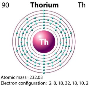 Thorium Number Of Valence Electrons