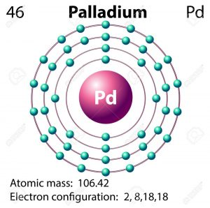 Palladium Number of Valence Electrons
